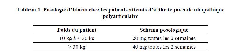 Methotrexate - Utilisations, Effets secondaires, Interactions - gestinfo.fr
