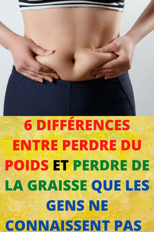 Perte de poids ou perte de graisse ?   Toutelanutrition