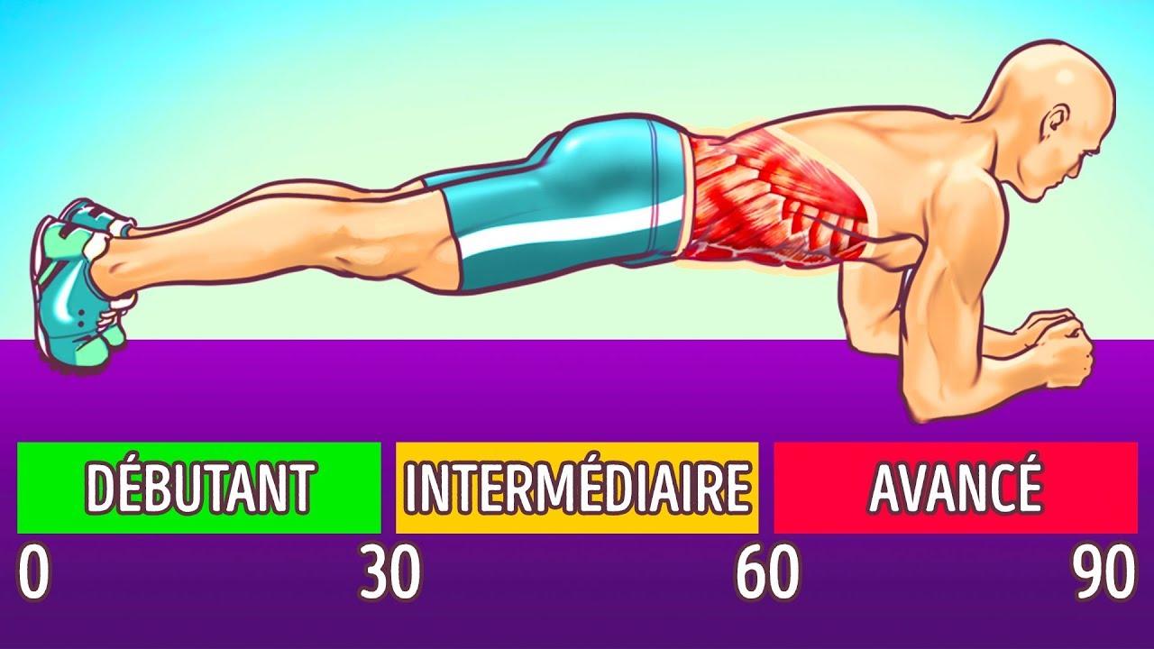 combien de redressements assis pour perdre de la graisse