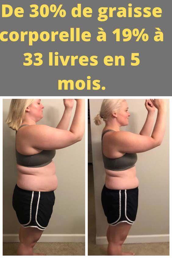 meilleure façon de brûler la graisse du bas du corps supplément de perte de poids dangereux