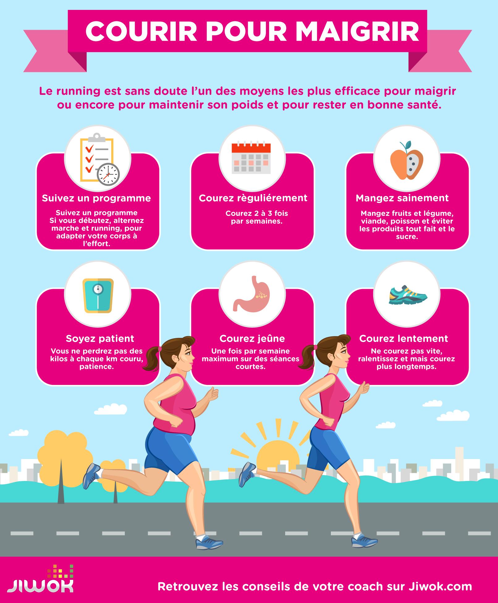 Comment perdre du poids et le maintenir le reste de votre vie