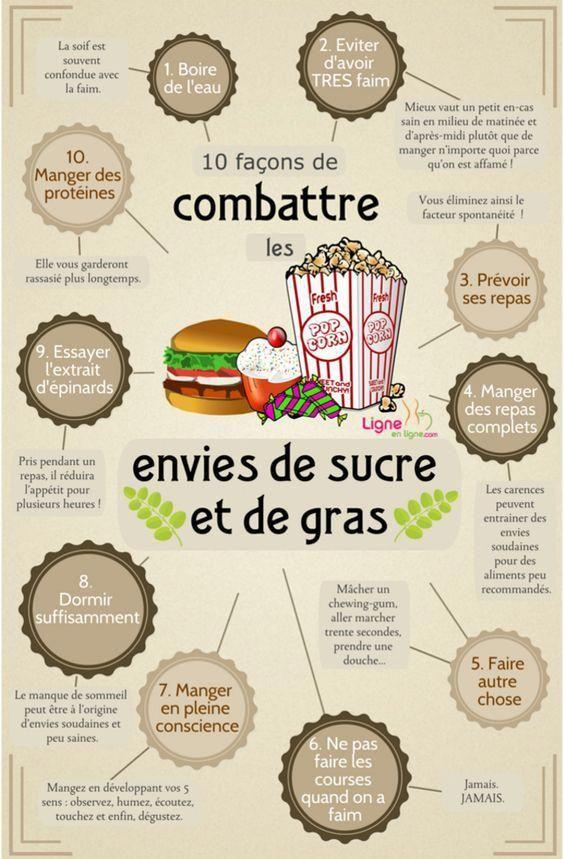 Gras et sucre, la différence et lequel réduire en priorité