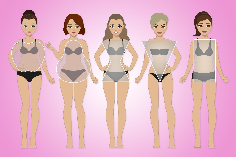forme du corps rectangle de perte de poids Le rivaroxaban peut-il entraîner une perte de poids