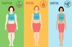 karna de perte de poids L arginine est-elle bonne pour perdre du poids