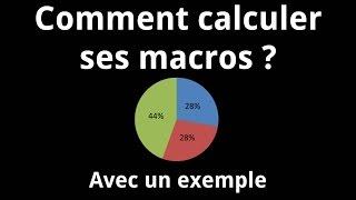 Calculer ses macros : Pourquoi ? Comment ? Intérêts et limites