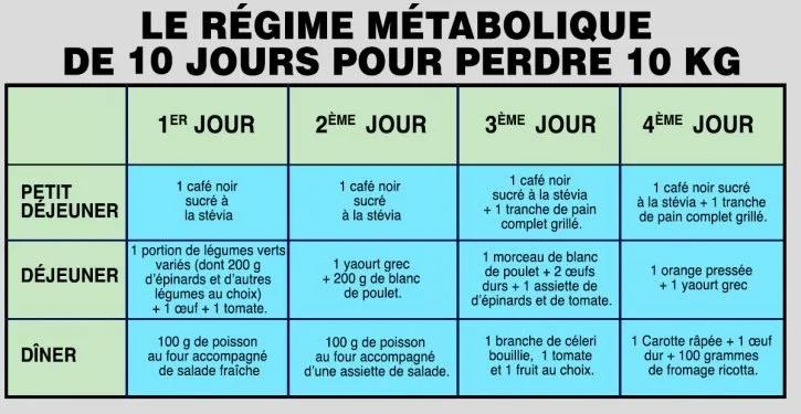 Perdre 10 kilos en 14 jours, j'ai vécu l'aventure Régime Thonon!
