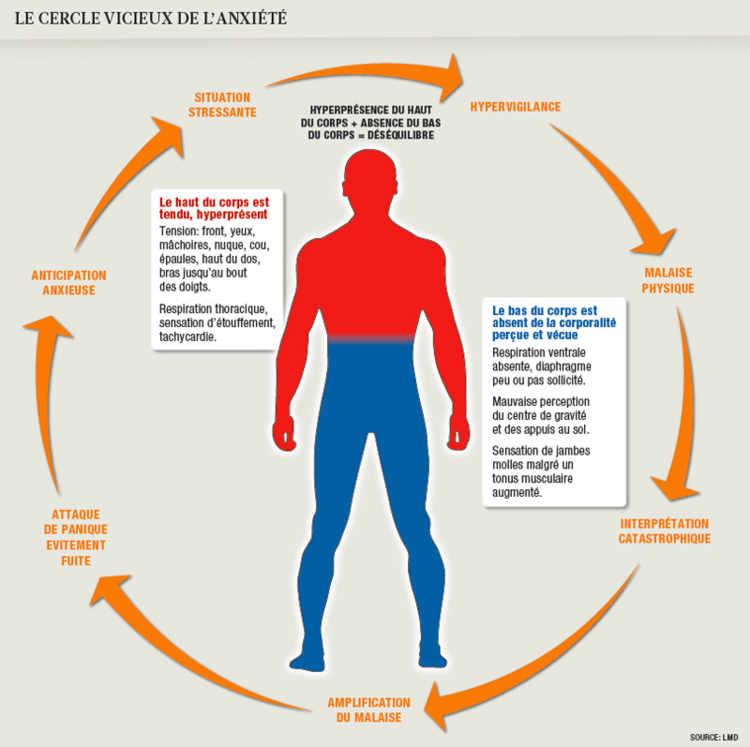 lee active motion easy fit minceur stretch réclamations pour perte de poids