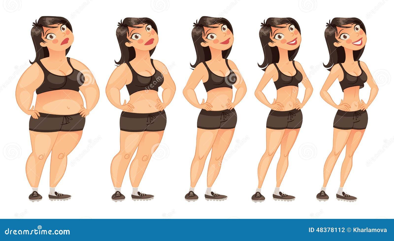maladies qui entraînent une perte de poids drastique