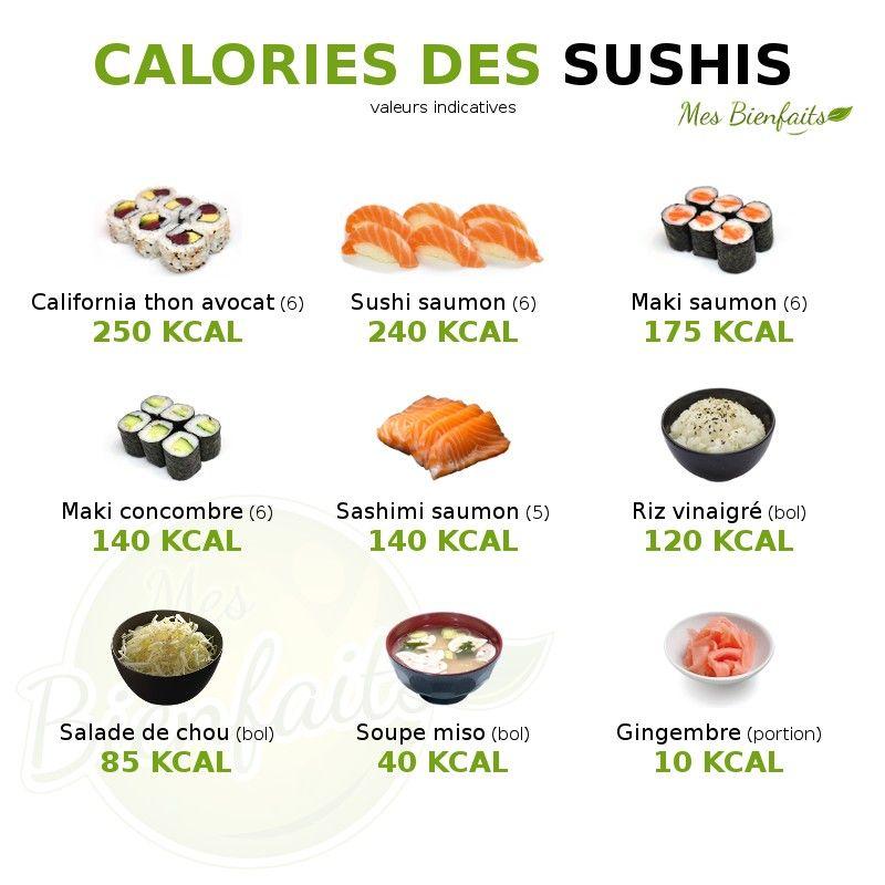 pourquoi retirer la graisse du stock boulimie perte de poids ma pro ana