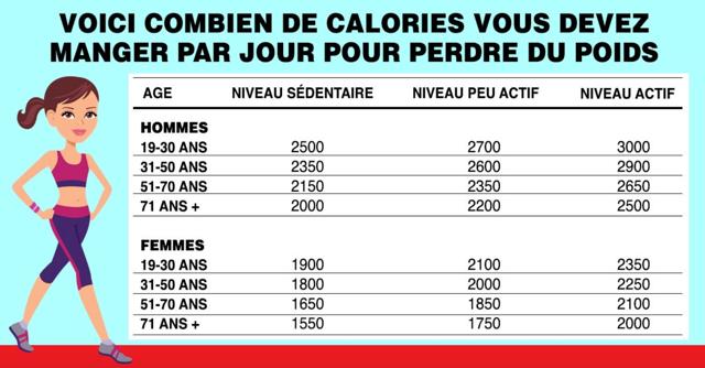quelle boisson peut perdre du poids comment perdre du poids de la taille rapidement