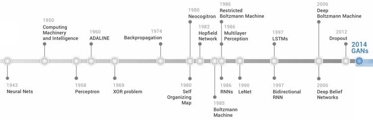« Machine Learning » – Guide de survie pour statisticiens curieux