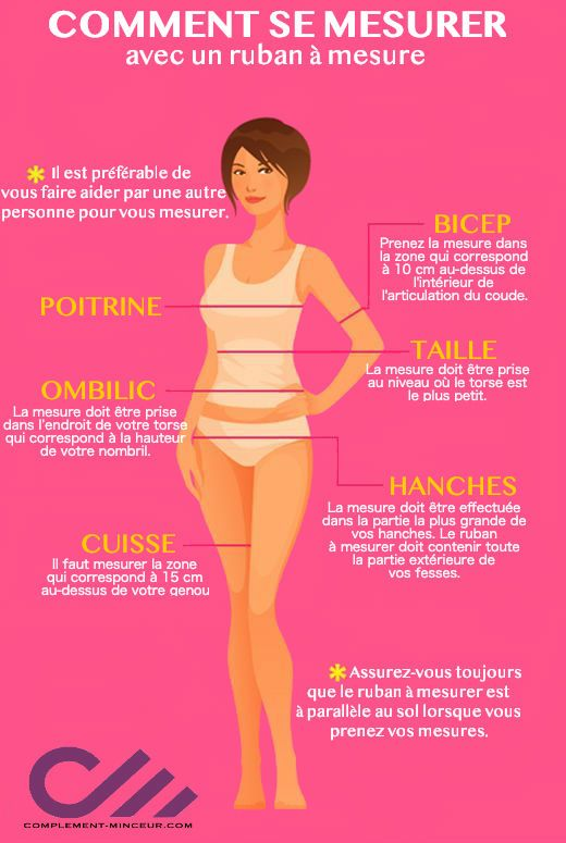 repas de perte de graisse corporelle