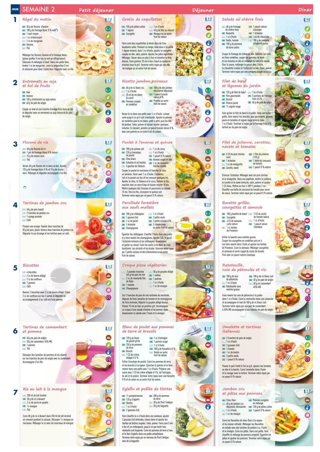 repas minceur sains
