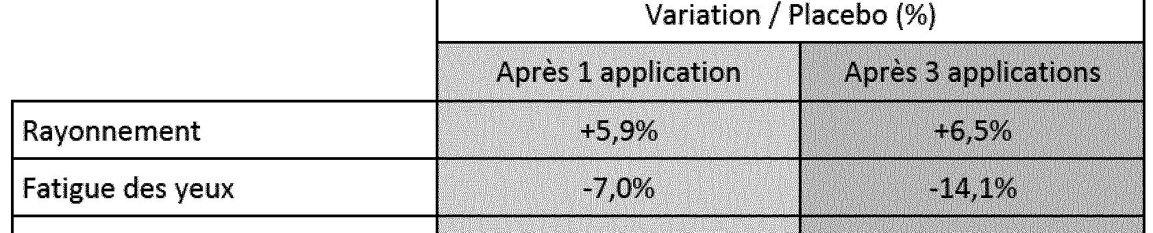 résultats de perte de graisse agressive 2.0