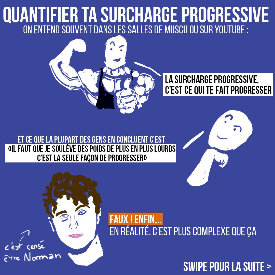Quantifier ta surcharge progressive