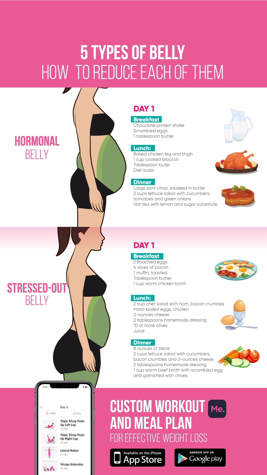 Télécharger Perte de poids Fitness by Verv pour iPhone / iPad sur l'App Store (Forme et santé)