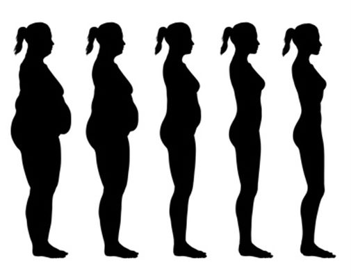 perte de poids et manque de symptômes dappétit