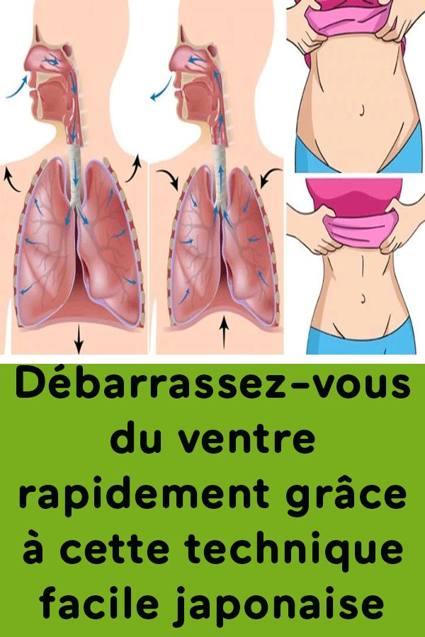 Pour perdre du ventre, pensez à votre respiration !