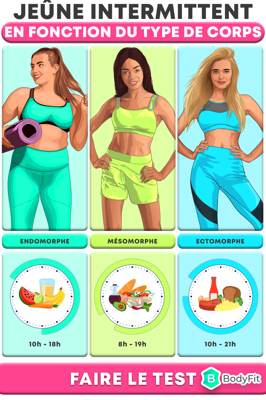 type de corps endomorphe et perte de poids