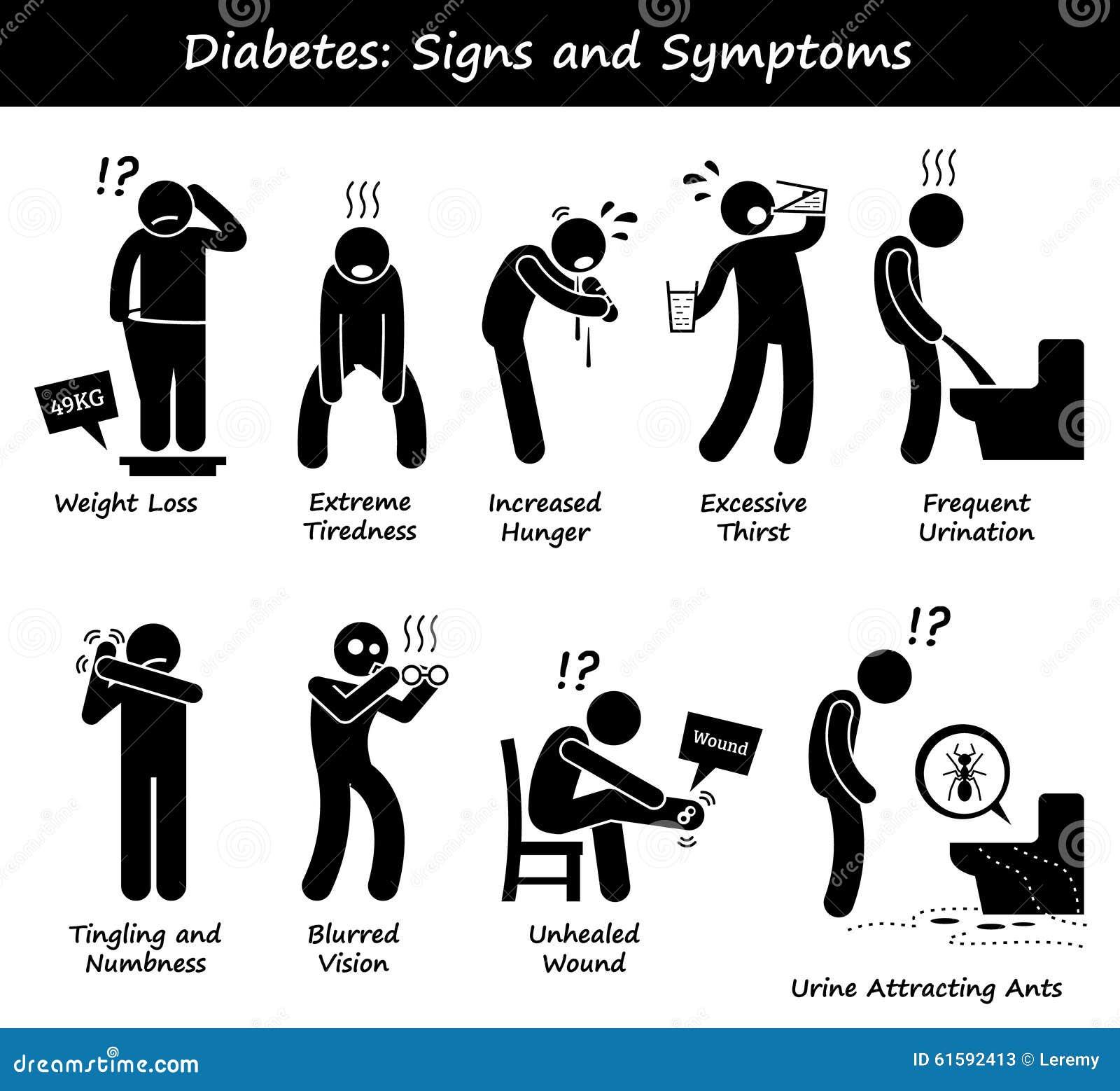 soif excessive fatigue perte de poids repas pour perdre du gras rapidement