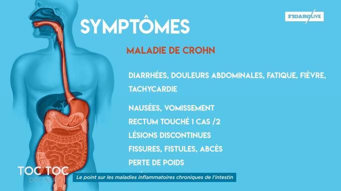 Maladie de Crohn : quel régime alimentaire ?