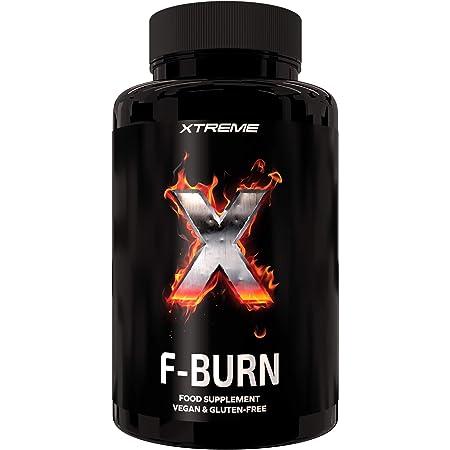 que signifie brûler les graisses dans Fitbit