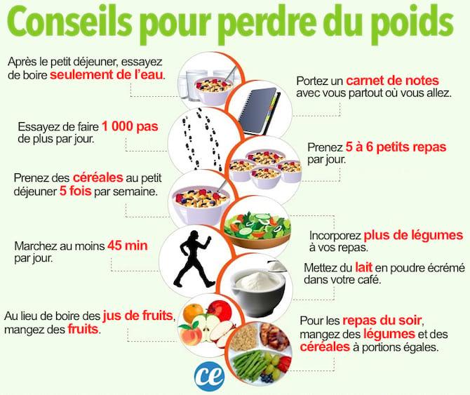 astuces pour manger moins et perdre du poids