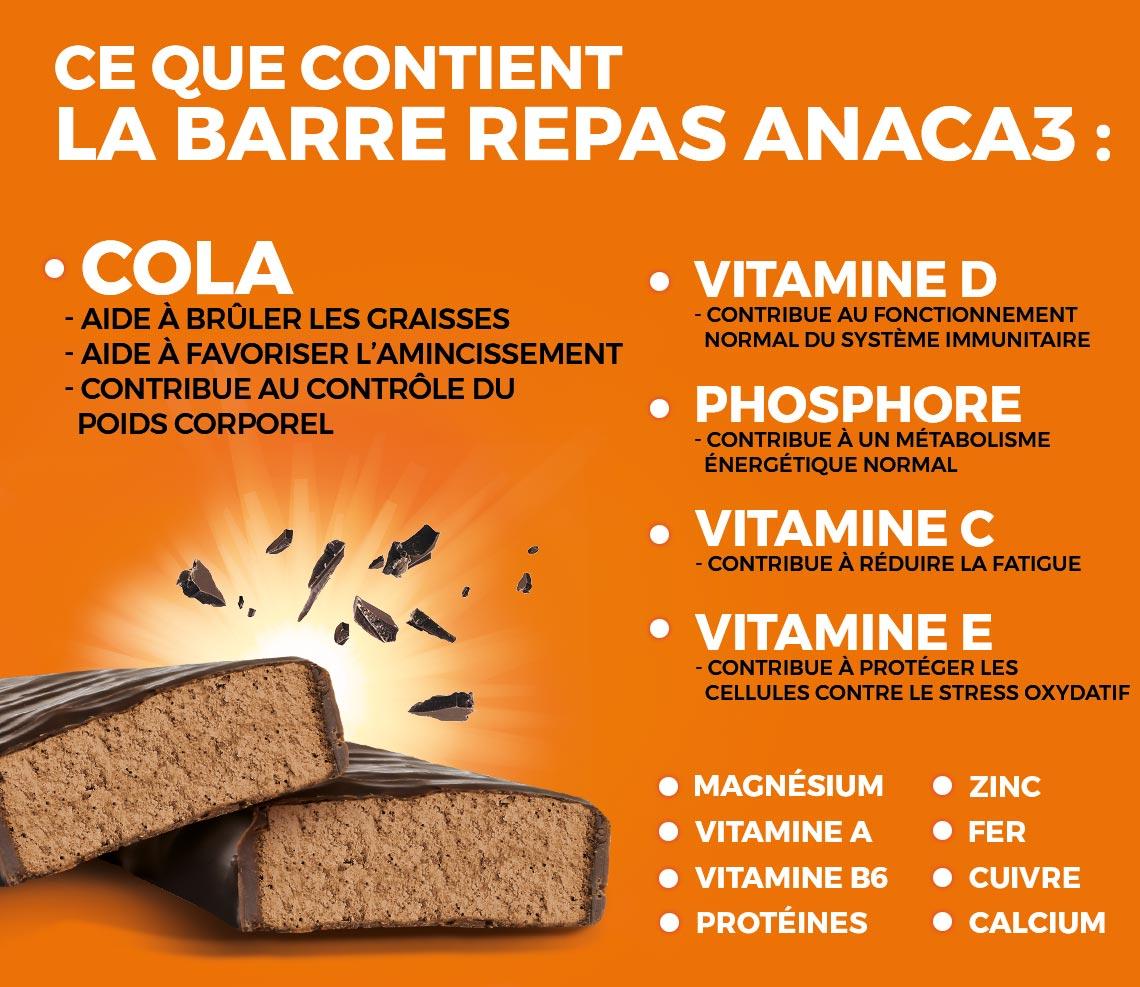 Anaca3 : mon avis sur les substituts de repas au chocolat pour maigrir - ChokoMag