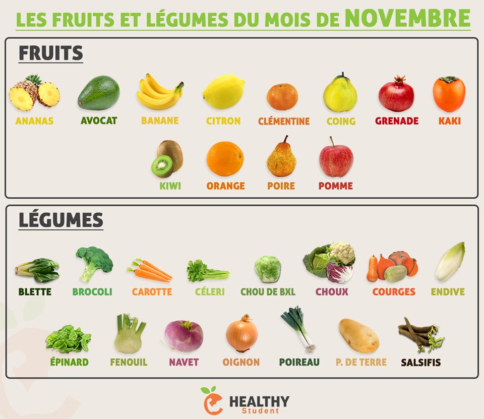 La meilleure recette pour perdre du poids en automne