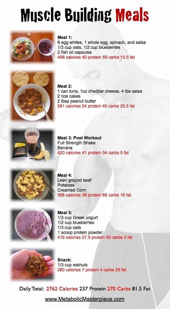 façon de perdre du poids essai perte de poids et troubles du sommeil