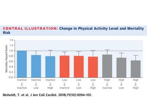 perdre du poids en combattant idéal perte de poids austin
