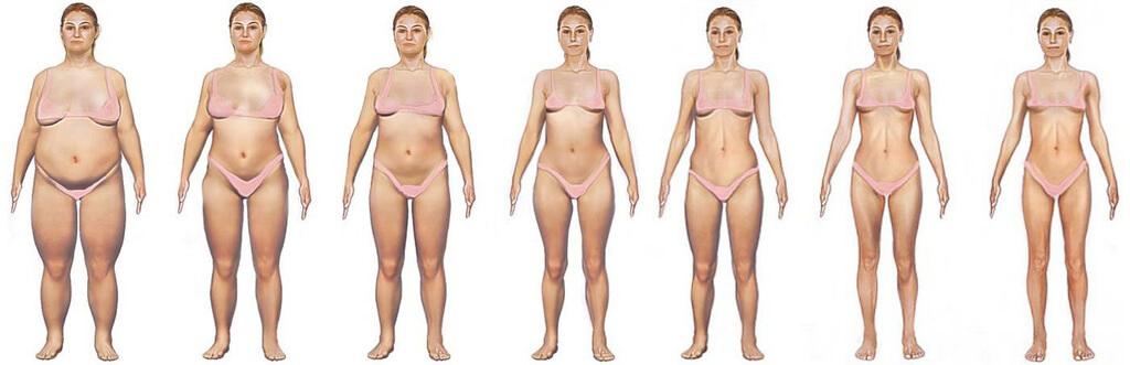 Oui, vous pouvez revoir le régime: fonctionne-t-il pour perdre du poids?