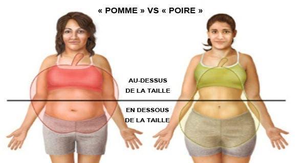 Comment maigrir et perdre des hanches ?